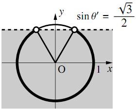 範囲をもつ変数の置き換えの解答の図その2