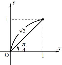三角関数の合成の解答の図その1