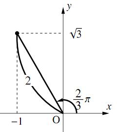 三角関数の合成の解答の図その2