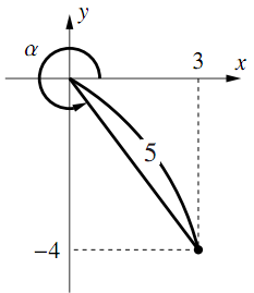 三角関数の合成の解答の図その3