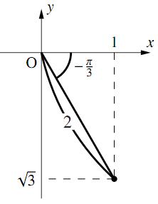 三角関数を含む関数・方程式・不等式〜その3〜の解答の図その1