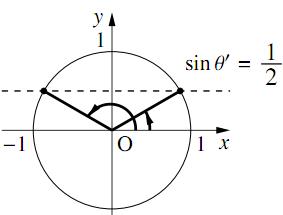 三角関数を含む関数・方程式・不等式〜その3〜の解答の図その2