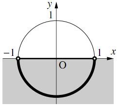 三角関数を含む関数・方程式・不等式〜その3〜の解答の図その4