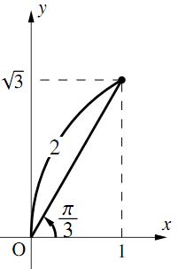 三角関数を含む関数・方程式・不等式〜その3〜の解答の図その5