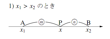 数直線上の内分点の座標の図その1