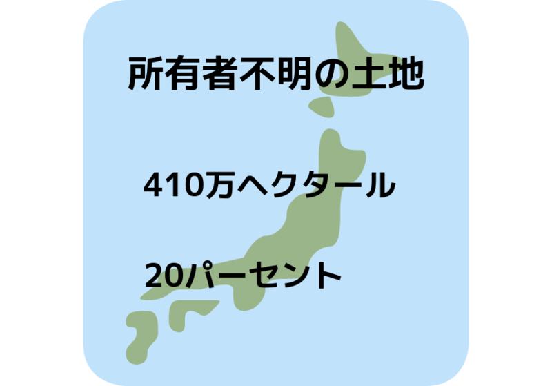 日本における所有者不明の土地