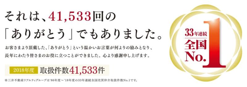 三井不動産リアルティーグループ