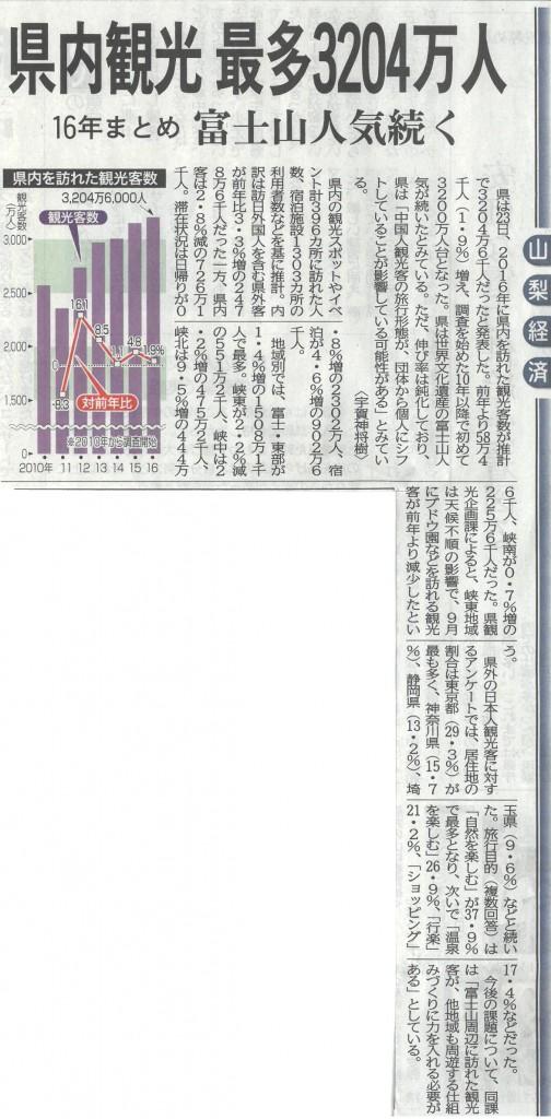 170524山梨日日 県内観光最多3204万何人