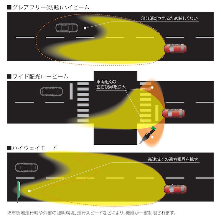マツダ CX5 KE型 アダプティブ・LED・ヘッドライト(ALH)