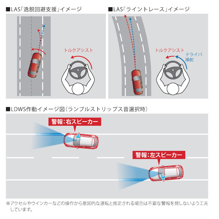 マツダ CX5 KE型 レーンキープ・アシスト・システム(LAS)&車線逸脱警報システム(LDWS)