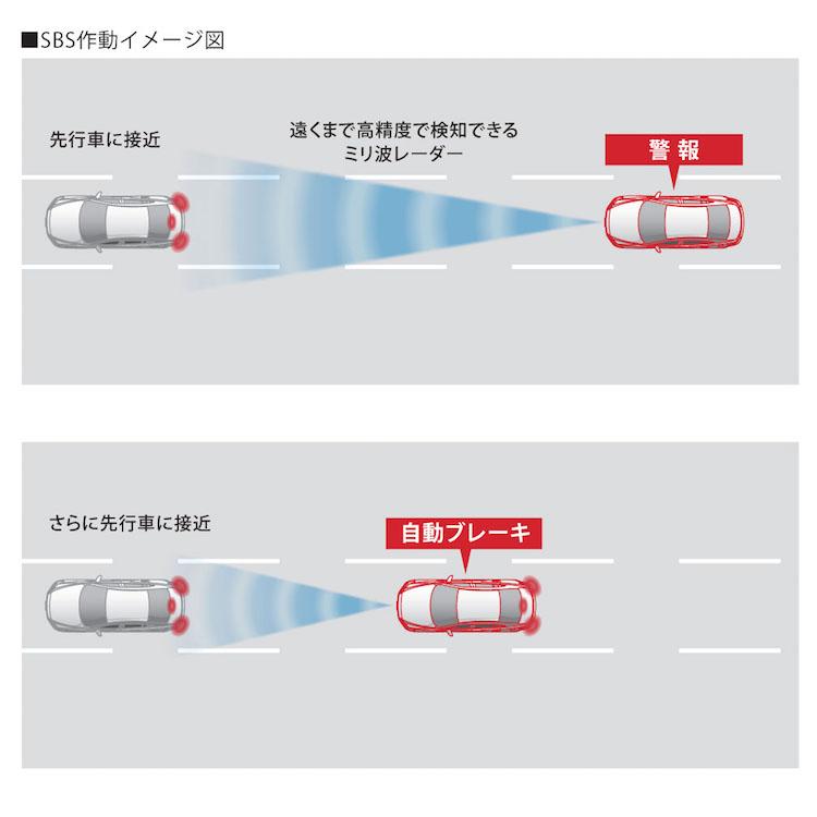 マツダ CX5 KE型 スマート・ブレーキ・サポート(SBS)