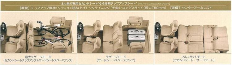 トヨタ アルファード 20型 内装