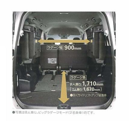 トヨタ・ヴォクシー(70系)ラゲッジ