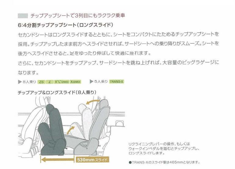 トヨタ・ヴォクシー(70系)チップアップシート