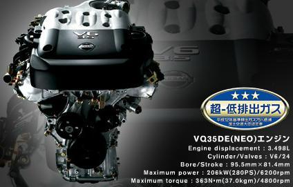 日産・フェアレディZ(Z33型)エンジン1