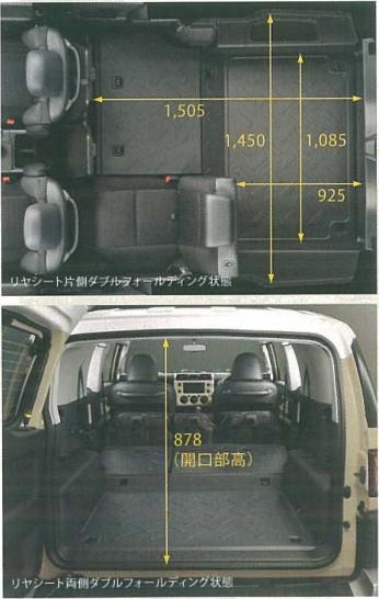 トヨタ・FJクルーザー(GSJ15W)ラゲッジ