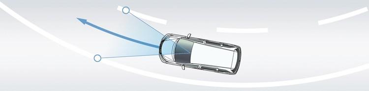 ホンダセンシング 車線維持支援システム(LKAS)