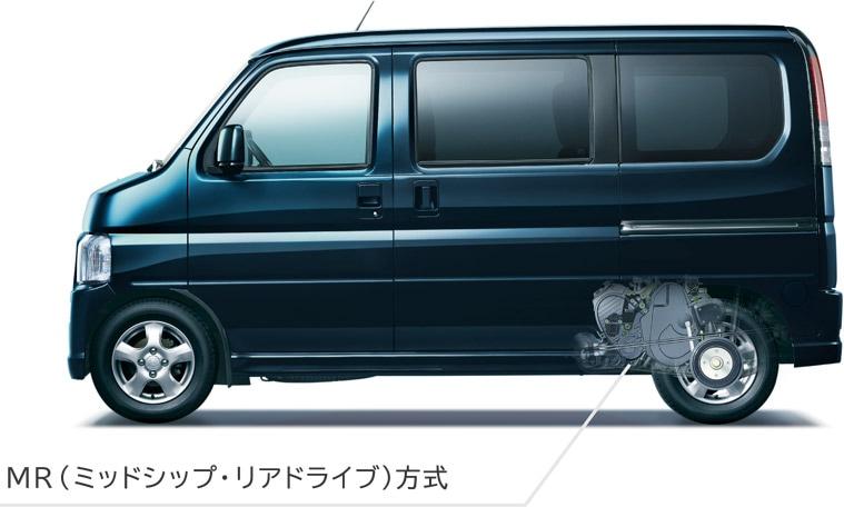 ホンダ・バモス(HM系)リヤエンジン