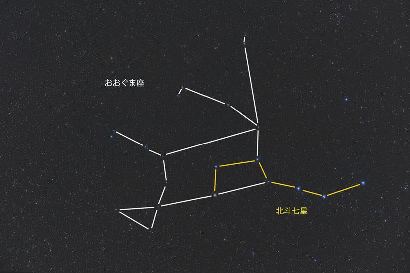 星座の星を「点」のままきれいにおさえる。赤道儀を使った星空撮影のすすめ