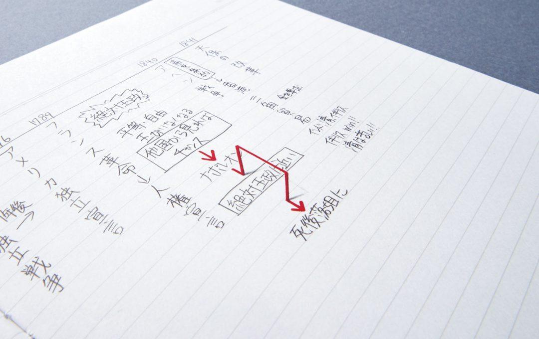 おもしろ不思議なトリックラクガキアート!意外と実用的?流れをスマートに整理する「矢印」