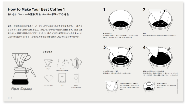 Coffee catalog sample 4