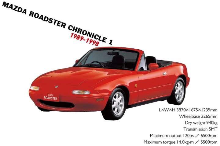 mazda_roadster_1