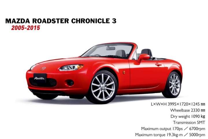 mazda_roadster_3