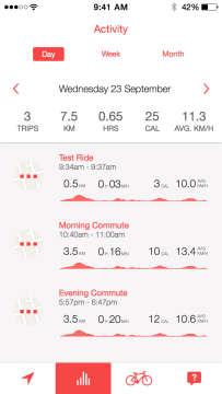 ride_metrics