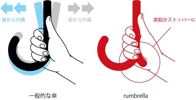 20160815_rumbrella10