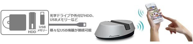 20160829_pioneer01