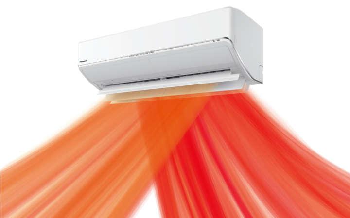 吹き分けの秘密は、人の暑い・寒いの感覚を見分ける「温冷感センサー」と、人のいる場所や家具、間取りを覚えて見極める「ひと・ものセンサー」を搭載していること。これらセンサーで気流を制御し、異なる風を吹き分ける。