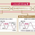 ▲音声信号変換時のデジタルノイズ処理のために、3世代目に進化した独自技術「LincsD-AmpⅢ」を投入。2種類の補正技術で信号波形の乱れやひずみを抑え、原音に忠実なクリアな音を響かせる
