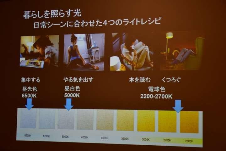 ▲Hue ホワイトグラデーションは日常のシーンに合わせた4つの「ライトレシピ」を用意している