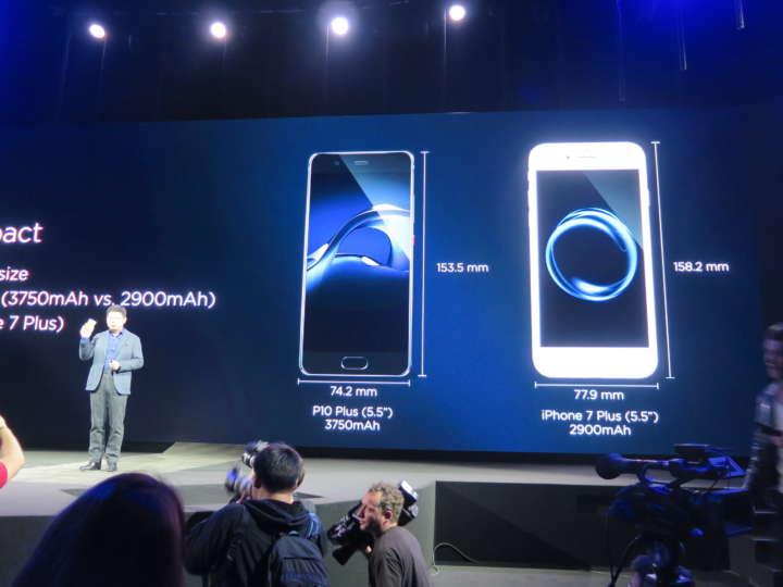 同じく5.5インチ画面のiPhone 7 Plusよりも大容量のバッテリーを搭載しつつ、コンパクトであることをアピール