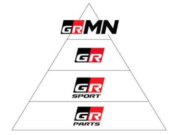 "【GRシリーズ試乗】""もっといいクルマ""へのトヨタの回答。その走りに開発陣の本気を感じた"