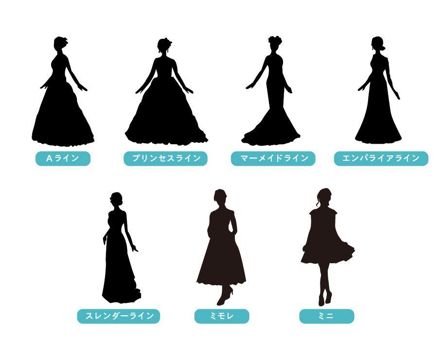 4つのSTEP!エンパイアラインのドレスで1番のおしゃれ花嫁に