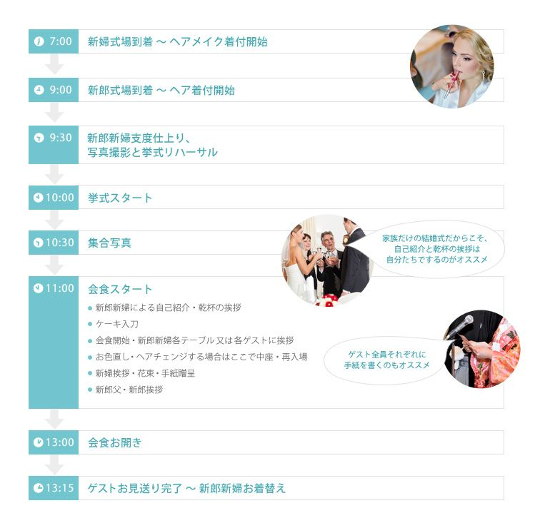 weddingday_schedule