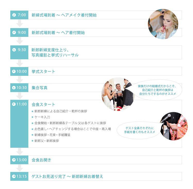 weddingday_schedule