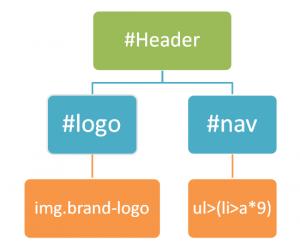 nav-html-elmulate