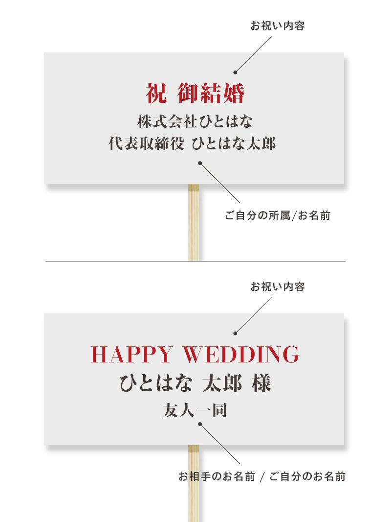 結婚祝いの札の内容
