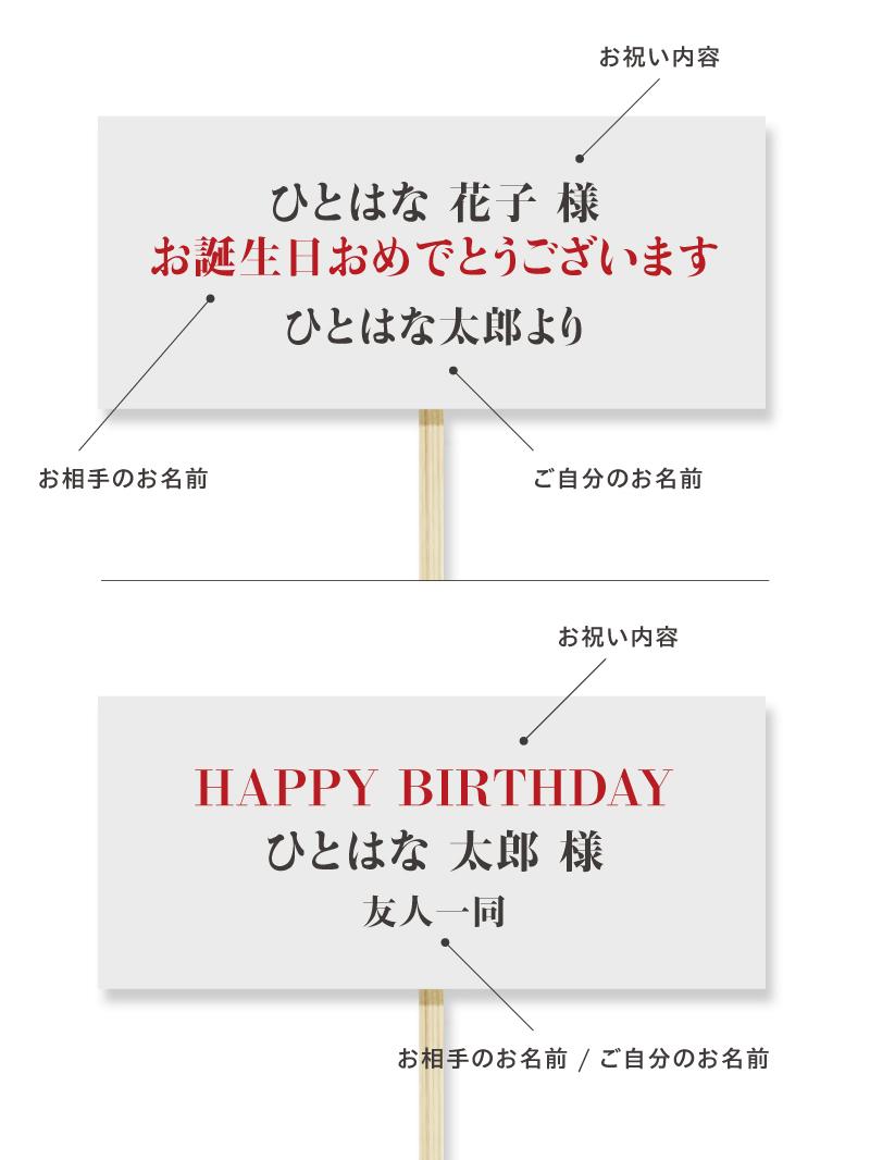 誕生日祝いの札の内容