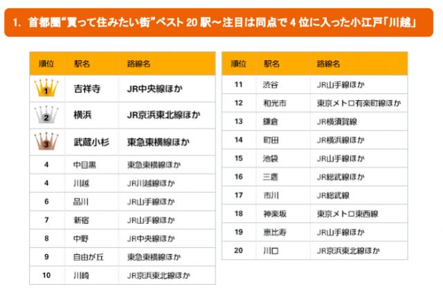 FireShot Capture 78 - - http___www.homes.co.jp_cont_press_wp-content_uploads_press_2015_03_20150