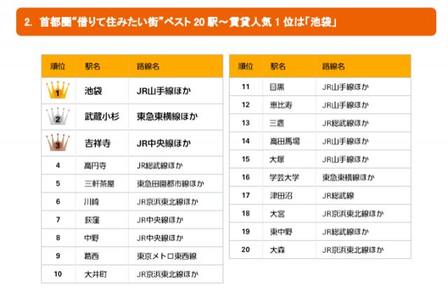 FireShot Capture 79 - - http___www.homes.co.jp_cont_press_wp-content_uploads_press_2015_03_20150