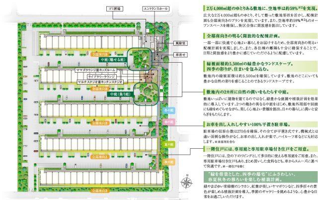 ⑥ガーデンハウス越谷レイクタウンの配棟図
