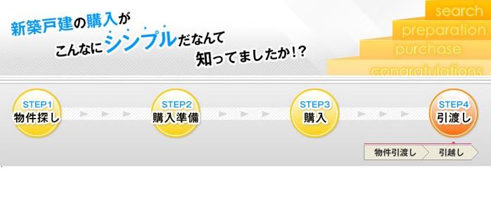 新築一戸建て購入の流れ~STEP4 引渡し(物件引渡し・引越し)