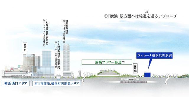③ヴェレーナ横浜反町駅前の位置図