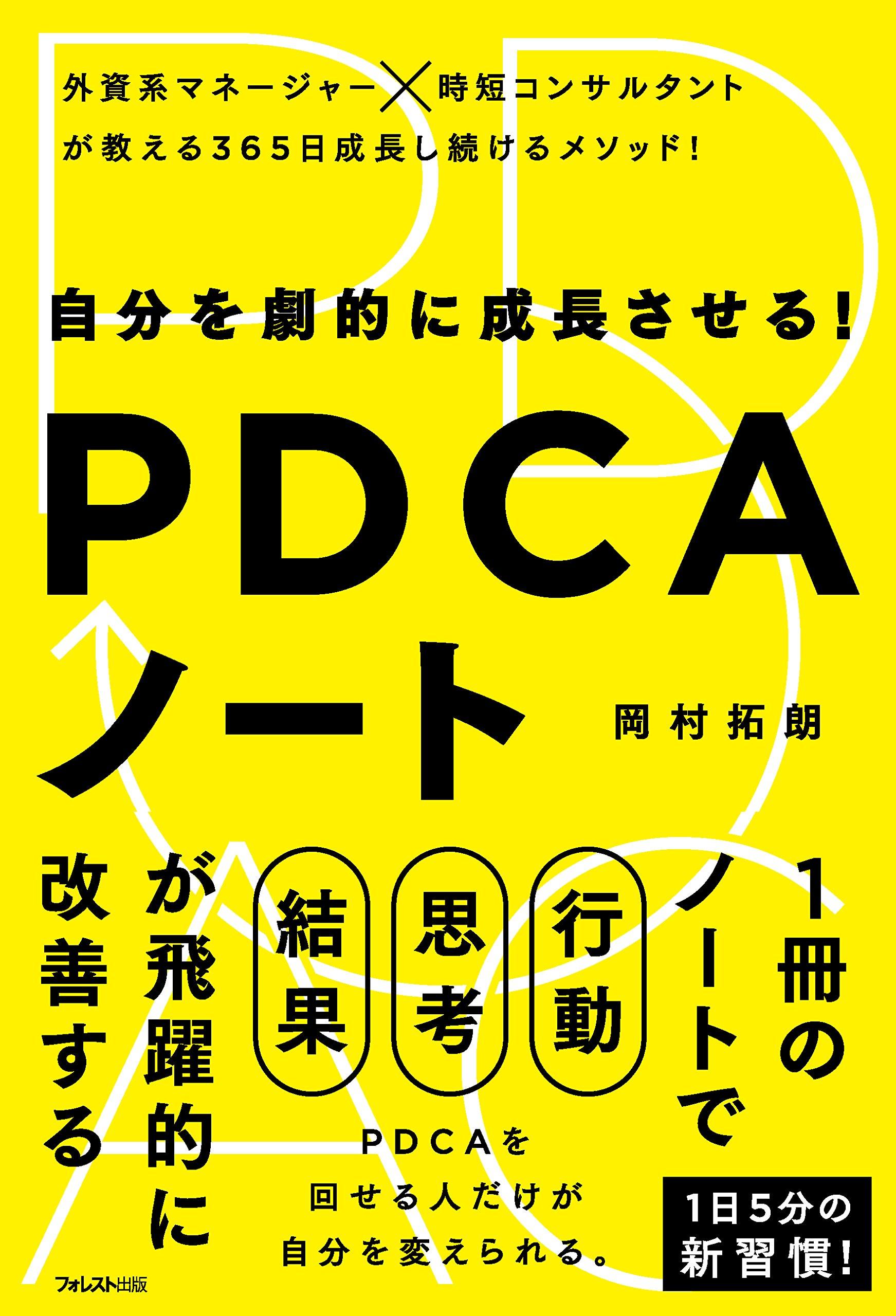 PDCAサイクルのコツをつかめる5冊の本。効果的にまわせていますか?