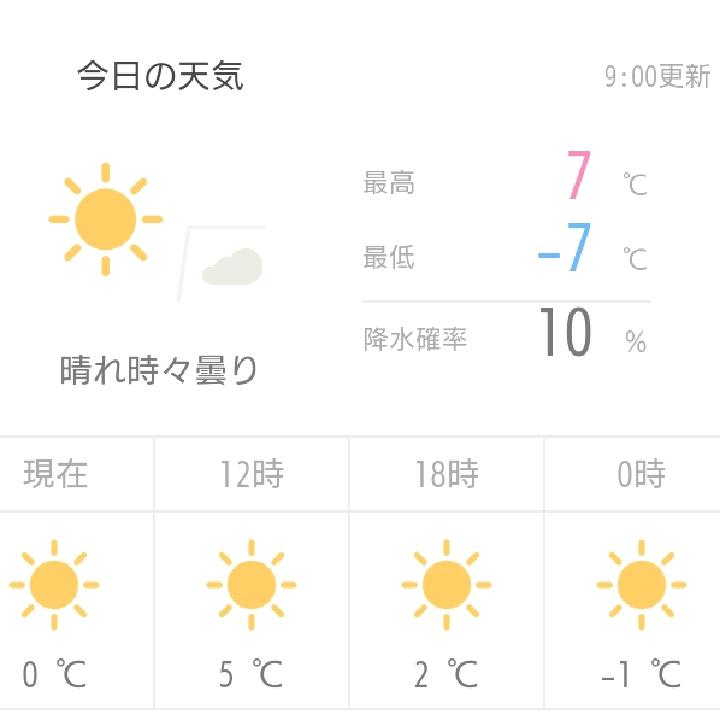最低気温、ー7℃!? 因みに、地区は茨城。
