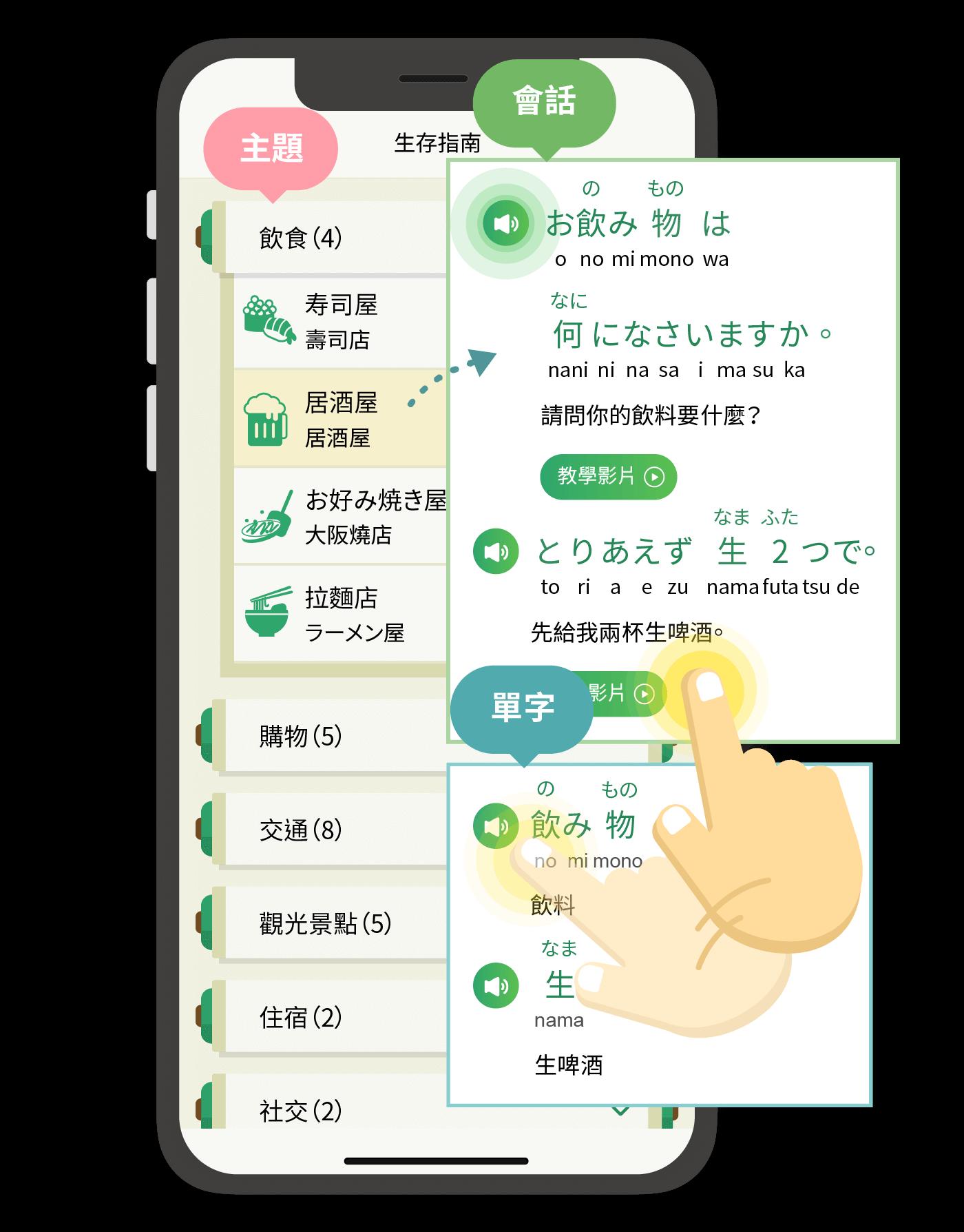 現學現用 日文寶典