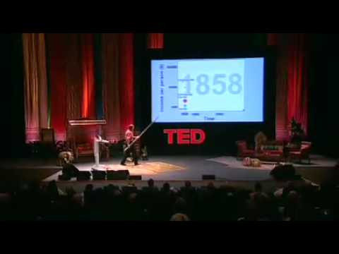 「Hans Rosling:亞洲的崛起──如何及何時」- Asia's Rise—How and When